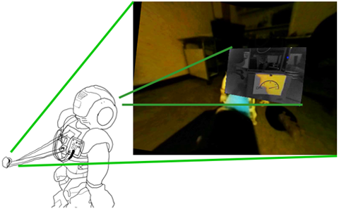 Interactive Detail-in-Context Using Two Pan-and-Tilt Cameras in Teleoperation (2016)