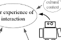 Evaluating human-robot interaction: Focusing on the holistic interaction experience