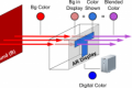 Color Correction for Optical See-Through Displays Using Display Color Profiles